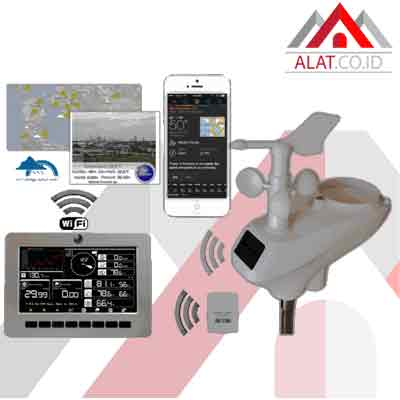 Alat Pemantau Cuaca dan Angin AMTAST AW-003