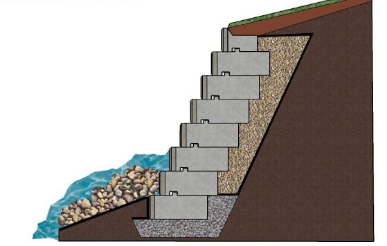 Dinding Penahan Tanah Longsor